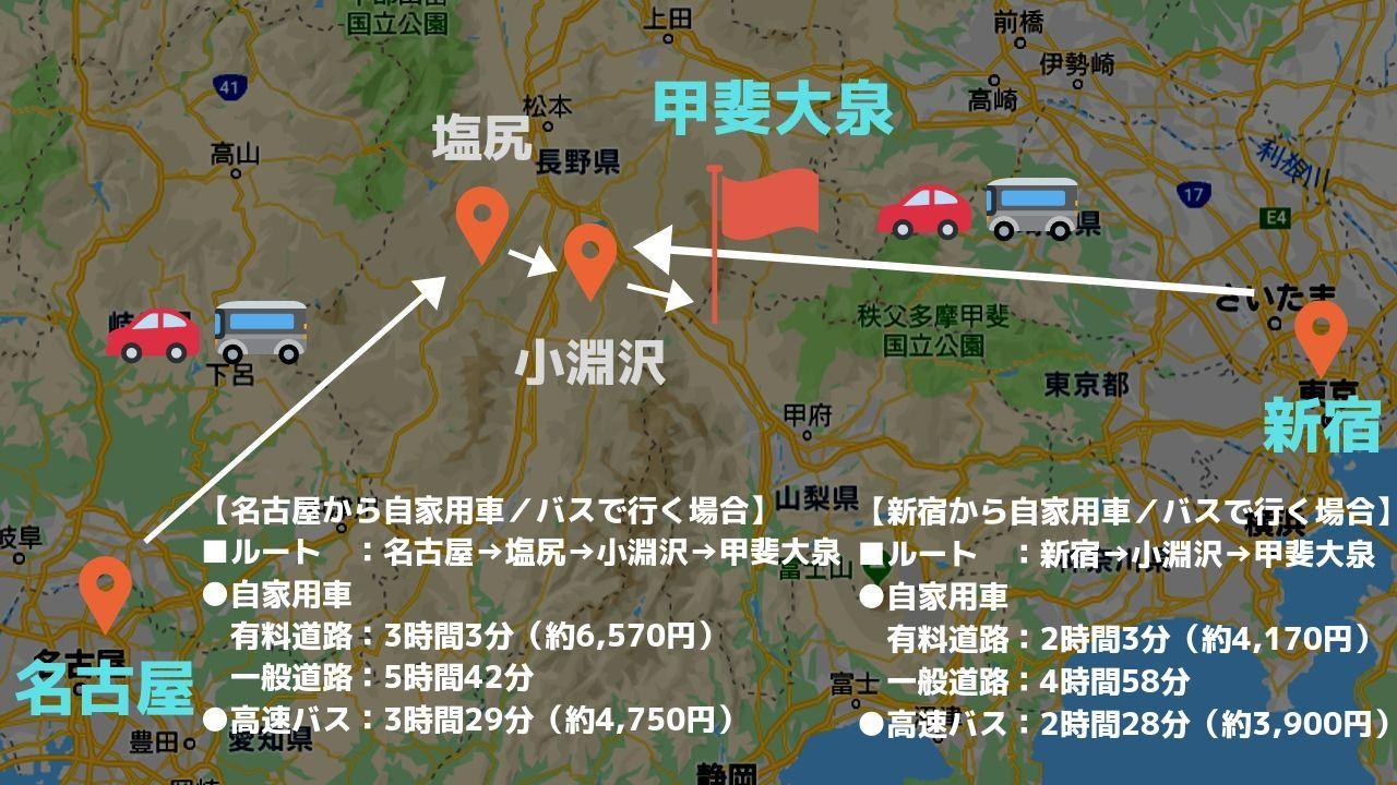 まとめ記事:八ヶ岳へのアクセス