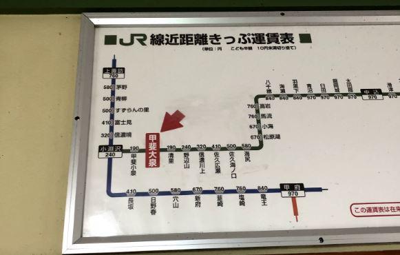甲斐大泉駅路線図